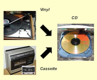 LP to CD Conversion